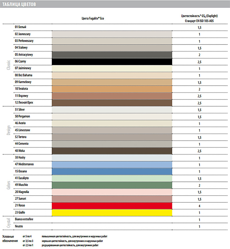 цвета и оттенки затирки Fugalite Eco